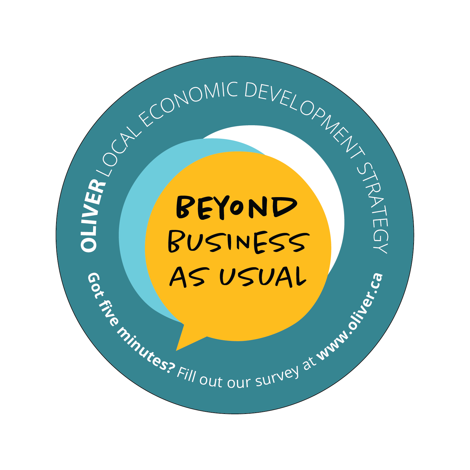 What ACTIONS can Oliver take to meet our economic development objectives?